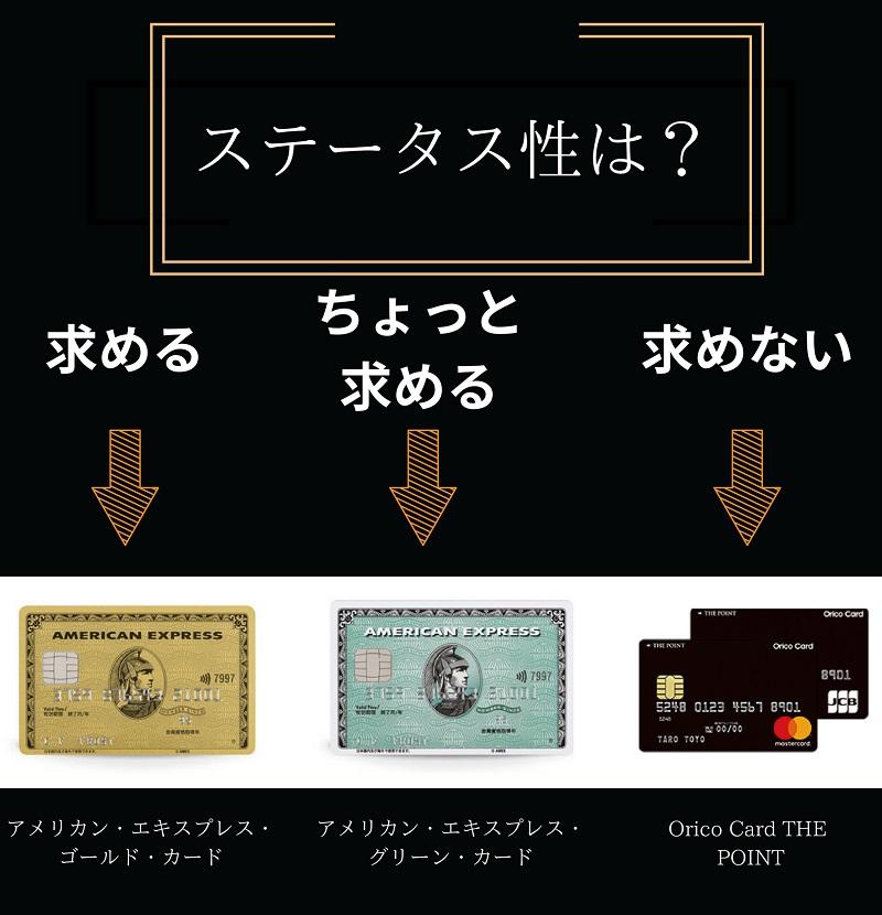 かっこいいクレジットカード