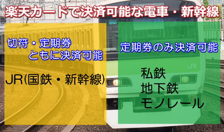 楽天カード 決済可能 電車・新幹線一覧